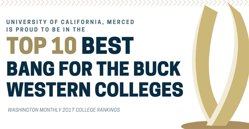 Graphic displaying UC Merced's top-10 ranking from Washington Monthly.